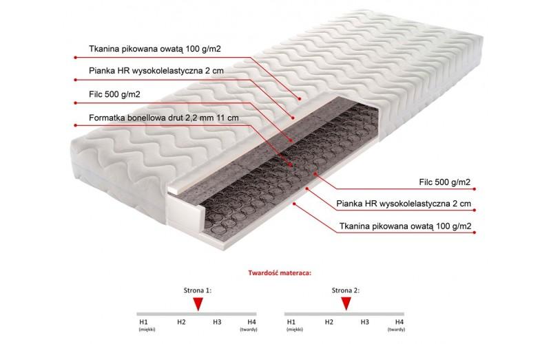 LINCOLN 100cm Materac Bonellowy pianka HR wysokoelastyczna 2cm