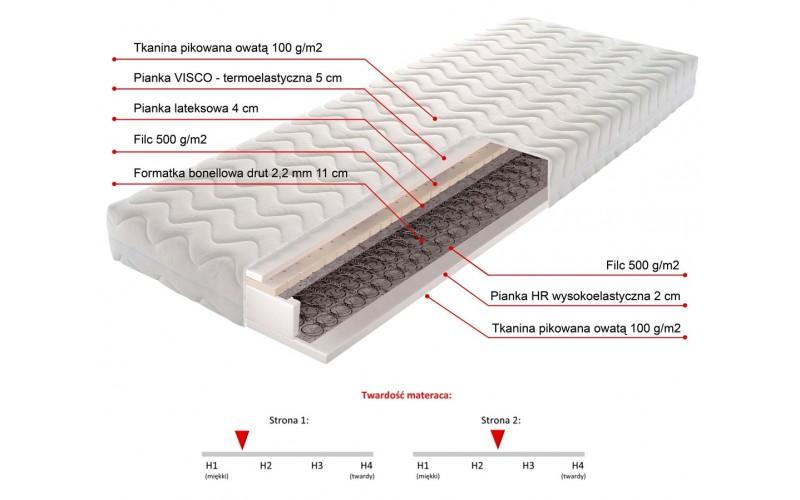 TACOMA 90cm Materac bonellowy - pianka HR wysokoelastyczna 2cm, pianka VISCO termoelastyczna 5cm i lateks 4cm
