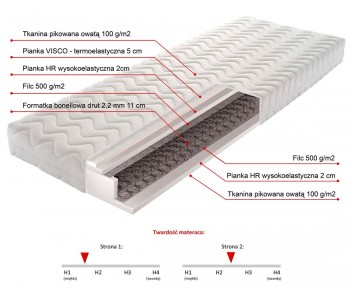 TOLEDO 200cm Materac Bonellowy - pianka HR wysokoelastyczna 2cm, pianka VISCO termoelastyczna 5cm